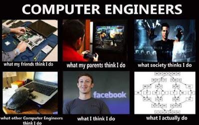 Bilgisayar Mühendisi ne yapar? Çalışma Alanları