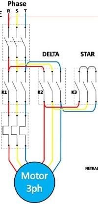 Rangkaian pengawatan/gulungan STAR-DELTA