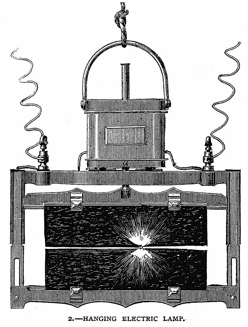an 1870 hanging electric lamp illustration, dangerous and power wasting