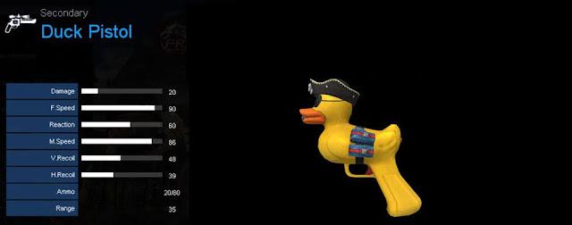 Detail Statistik Duck Pistol