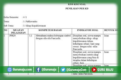 Kisi-Kisi Soal UH / PH Kelas 4 Tema 5 K13 Revisi Tahun 2019
