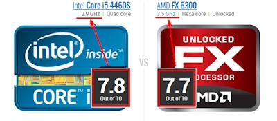 Kelemahan dan kelebihan dari Prosessors Intel dan AMD, Tingkatan Antara Prosessor Intel dan AMD