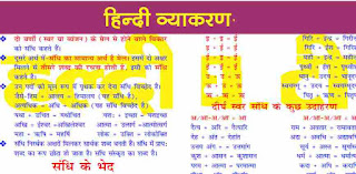 Hindi paryayvachi shabd PDF Free Download