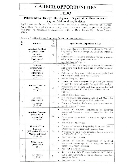 Job Opportunities in Khyber Pakhtunkhwa Energy Development Organization (PEDO) October 2020