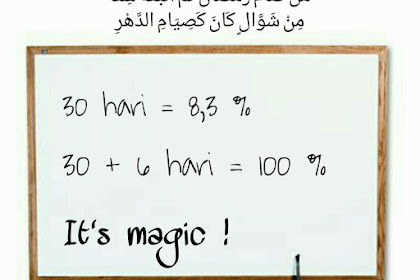 Keajaiban Matematika Syawal