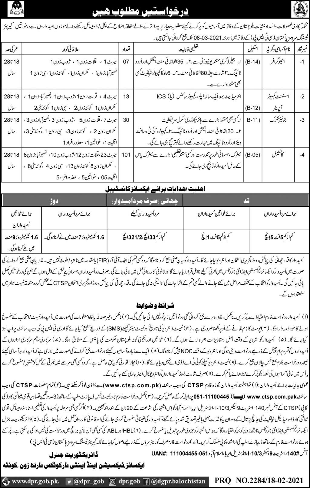 Latest Excise, Taxation & Anti-Narcotics Govt of Balochistan Jobs 2021