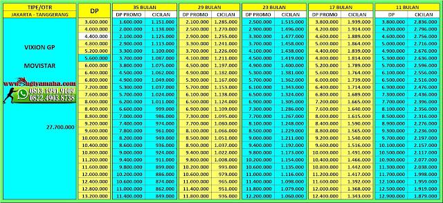 Price List Yamaha, Kredit Motor Yamaha, Harga Motor Yamaha, Promo Yamaha, Harga Kredit Motor Yamaha GP Movistar Livery 2018, Yamaha Vixion GP Movistar terbaru 2018