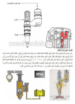 تحميل كتاب عام وشامل عن ميكانيكا الشاحنات PDF