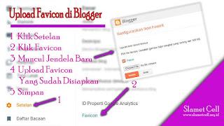 Setting favicon di blogger