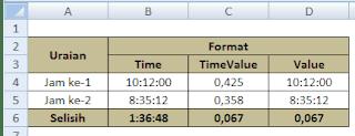 menggunakan rumus timevalue dalam excel