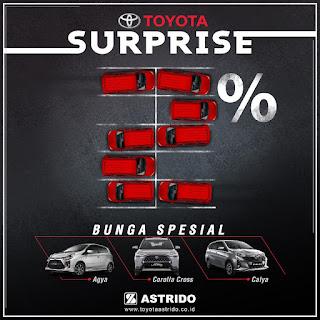 Mengulik 4 Kunci Utama Untuk Dapatkan Promo Toyota, Dan Dapatkan Keuntungannya!