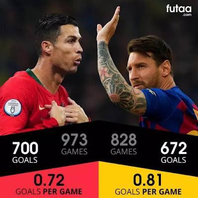 messi photos, messi photos download, lionel messi photos download, messi photos 2019, messi vs ronaldo
