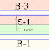 Design of beam as per IS: 456