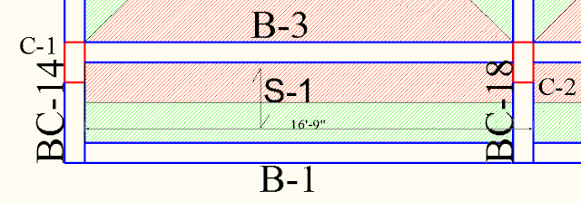 How to design beam manually