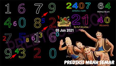 Prediksi Mbah Semar Macau sabtu 05 juni 2021