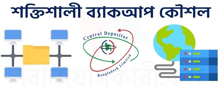 dhaka share bazar