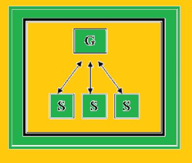 3 Jenis Pola Komunikasi Dalam Proses Belajar Mengajar
