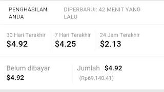 quora indonesia,cara daftar mitra quora,penghasilan mitra quora