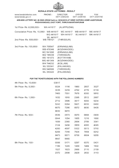 Official result of Kerala lottery Win Win-W-356(1)