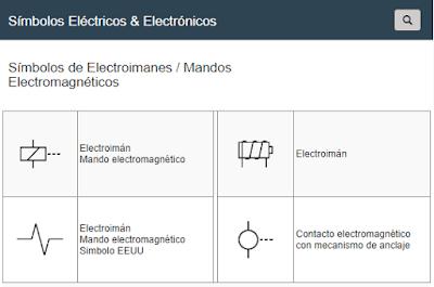 Símbolos de Electroimanes / Mandos Electromagnéticos