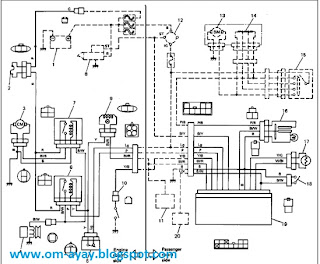 Repair Manual Download: Suzuki Swift Wiring diagram