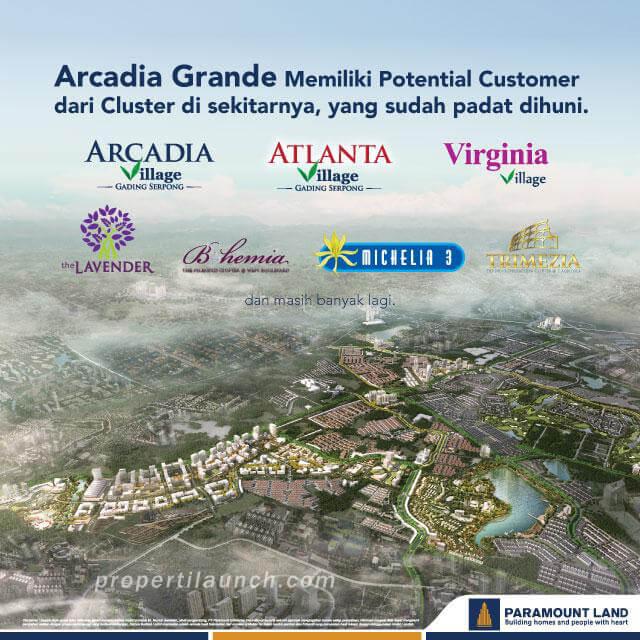 Posisi Arcadia Grande dikelilingi oleh beragam residensial