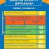 IBIPITANGA-BA: BOLETIM INFORMATIVO SOBRE OM CORONAVÍRUS ( 14/06/2020 )