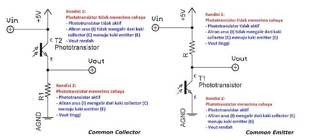 Rangkaian Pengkondisi Sinyal Phototransistor