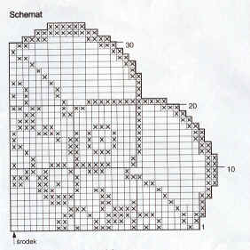 Kira crochet: Crocheted scheme no. 547