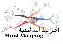 أقوي مراجعة ادب للثانوية العامة بالخرائط الذهنية لعام 2019