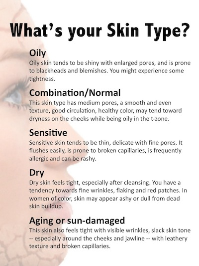 What Type Of Traveler Are You: Goodies For The Beauties: Whats Your Skin Type
