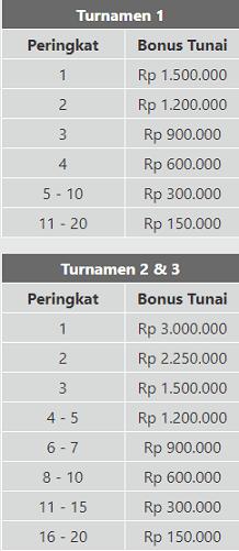 1Turnamen Pragmatic Play Hot Chilli Hadiah Rp.635.000.000
