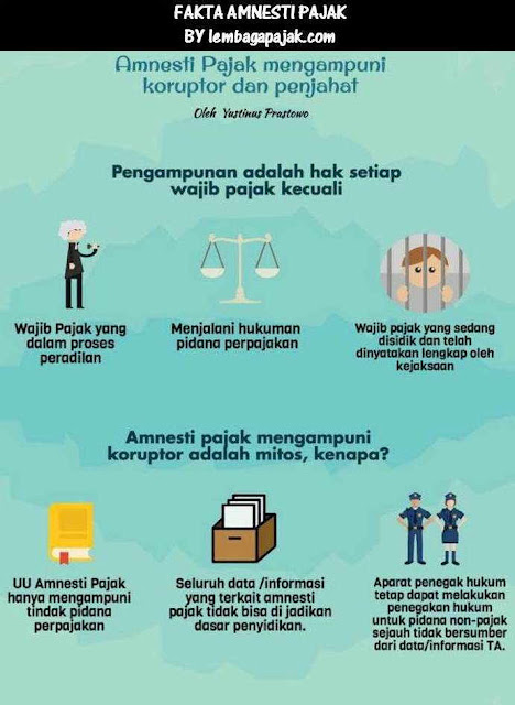 fakta tax amnesty