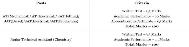 Selection Criteria: