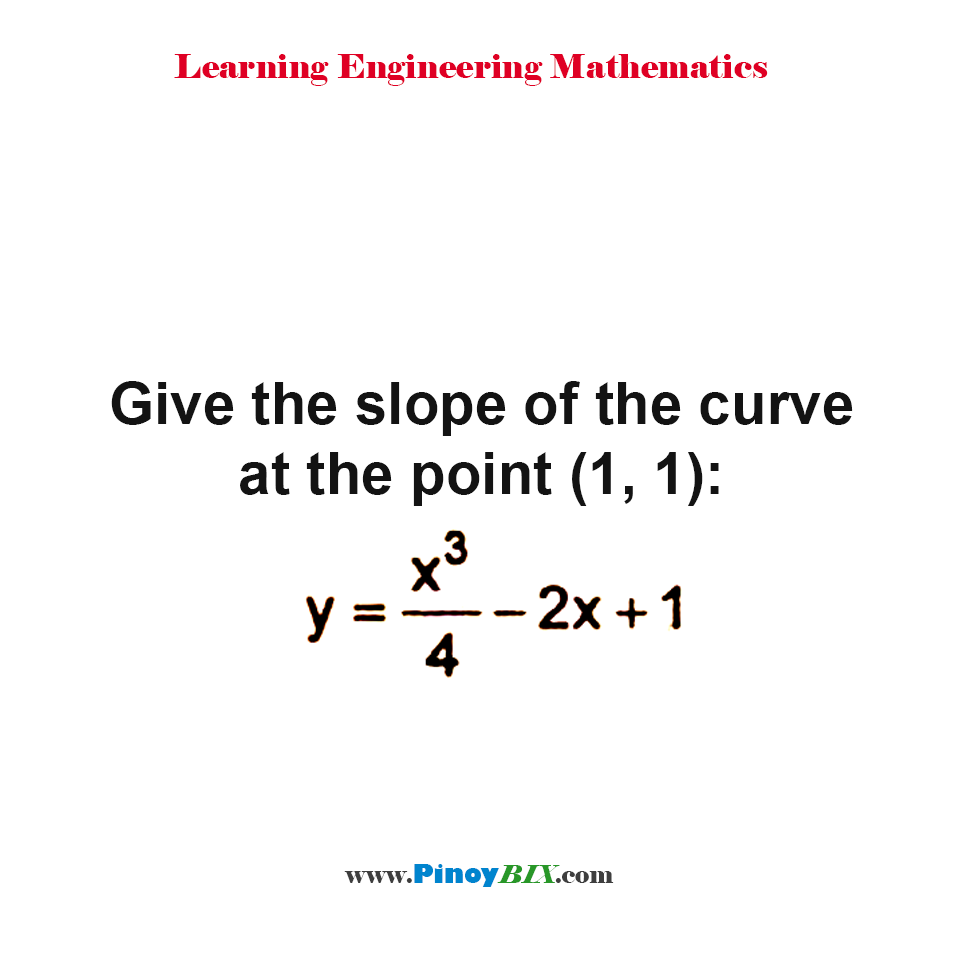 Give the slope of the curve at the point (1, 1): y = (x^3/4) – 2x + 1