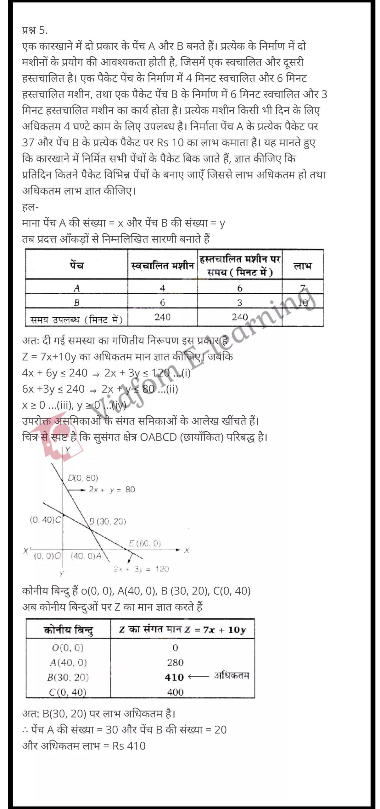 class 12 maths chapter 12 light hindi medium 13