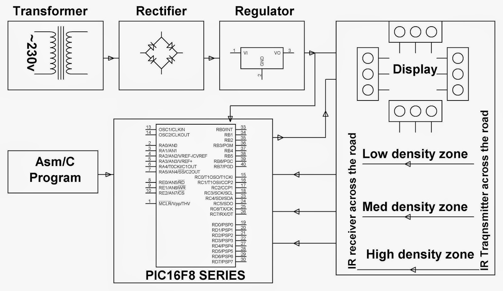 Electrical And Electronics World Traffic Light Diagram Car Tuning Density Based Control Using Microcontroller