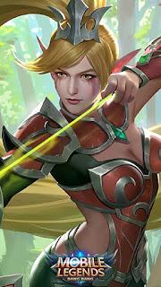 Miya Burning Bow Heroes Marksman of Skins Rework V3