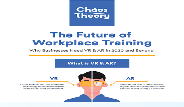 The Future of AR & VR Training  in the Workplace #infographic