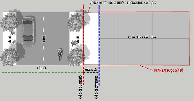 Quy định về việc xây nhà với nhà đất có mốc lộ giới trên sổ đỏ năm 2021