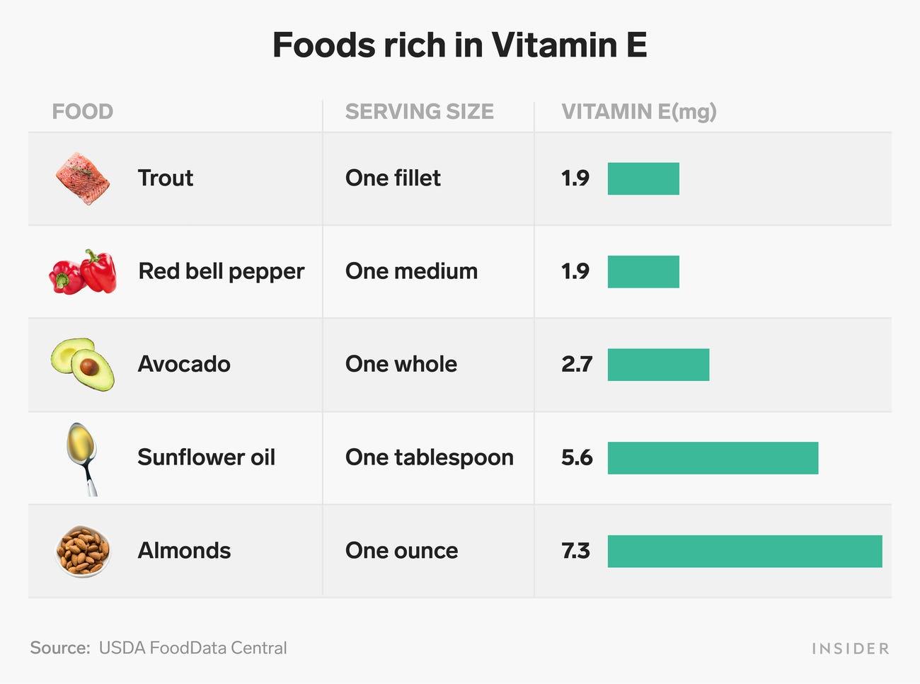vitaminok a glaukómás látáshoz)
