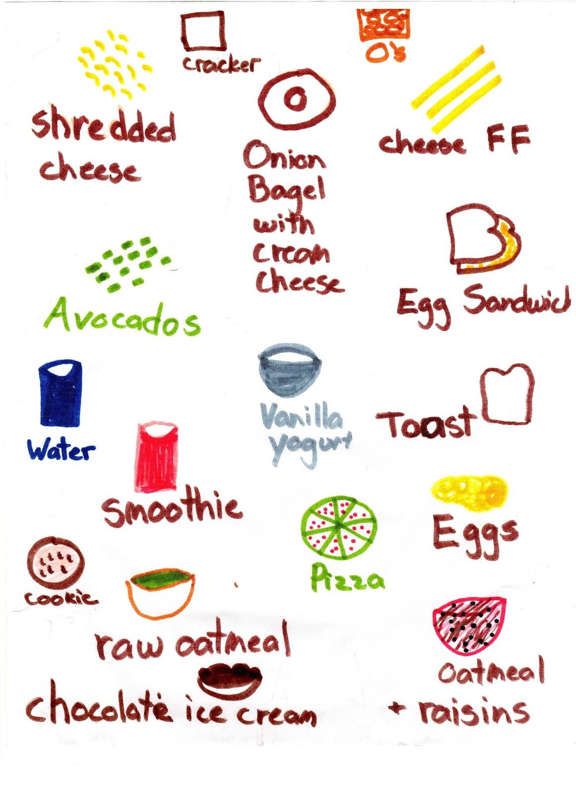 Joyful Abundance Kanoa S Favorite Food Choices