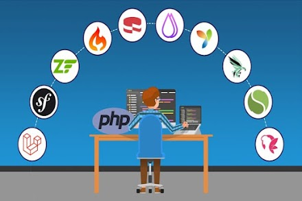 PHP Development Frameworks And Their Advantages