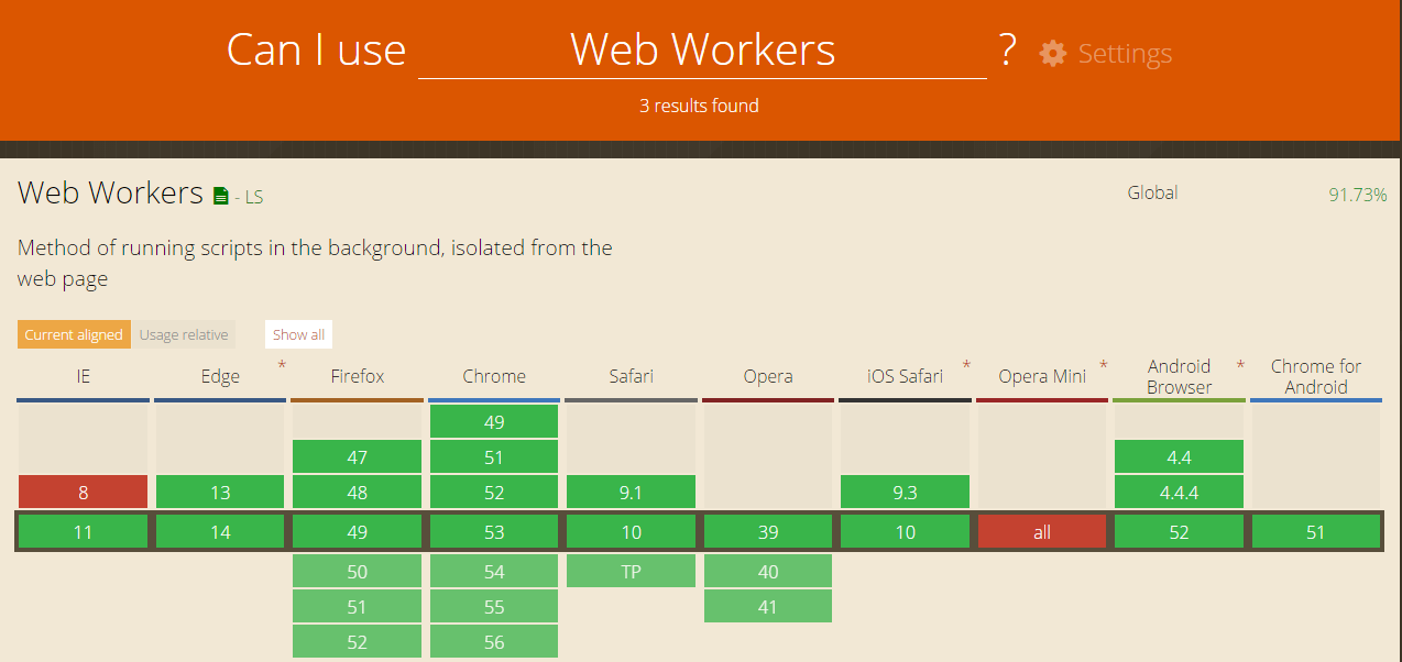 Getting Started with Web Workers in HTML5 - Multi Threading in