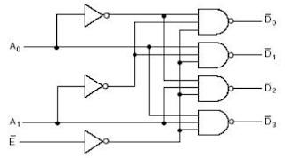 Kelas Informatika - Rangkaian Logika Decoder 2 to 4 dengan Enable menggunakan gerbang NAND