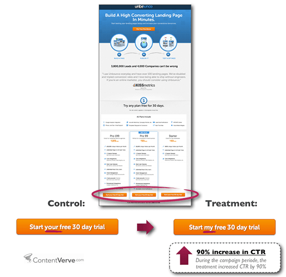 Good CTA Button Button Best Practices to Increase Conversion Rate