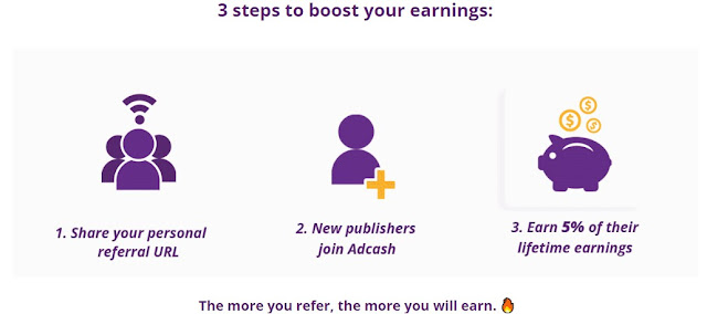 Adcash referral program