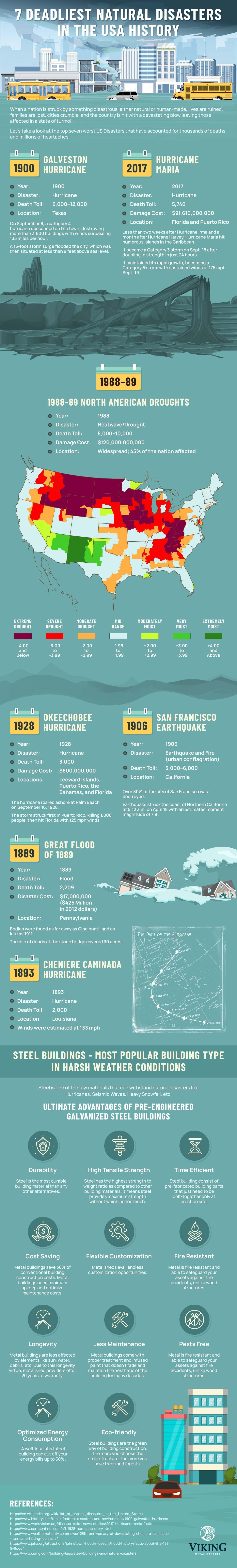 7 Deadliest Natural Disasters in the USA History #infographic