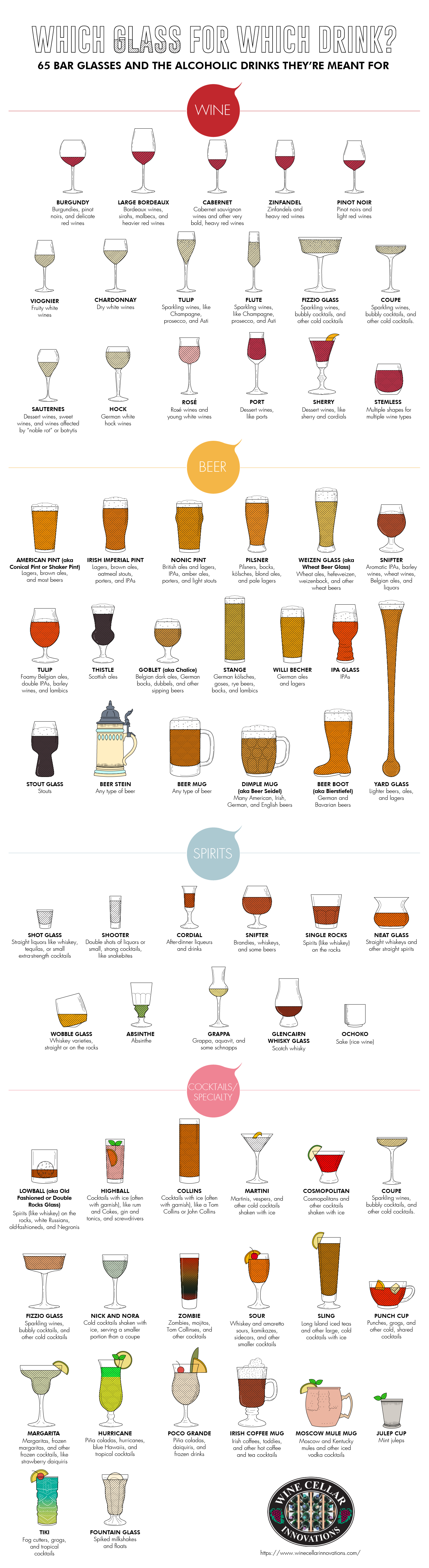 Which Glass for Which Drink: 65 Bar Glasses and What They're Meant For #infographic
