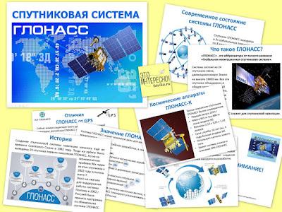 компьютерная презентация для школьников о ГЛОНАСС